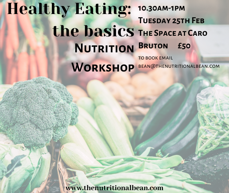 Healthy Eating: the basics. Nutrition Workshop